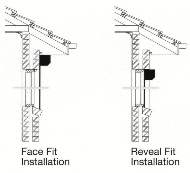 fit_installation
