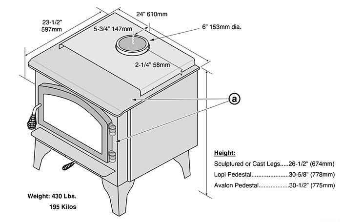 lopi republic 1750 freestanding wood heater 1