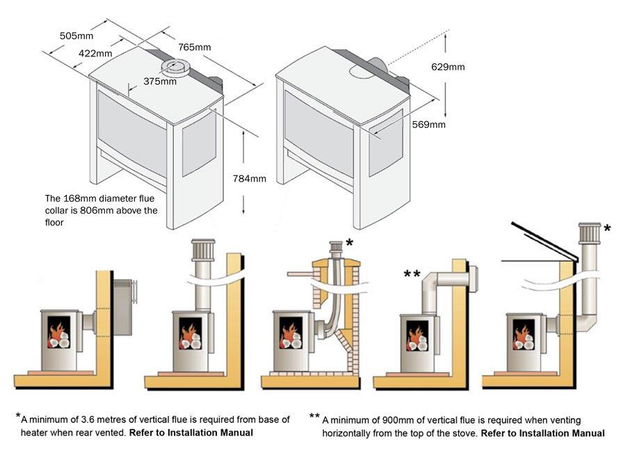 lopi_cypress_gs2_gas_freestanding_5